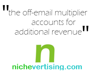 Email Marketing 101 - The off-email multiplier